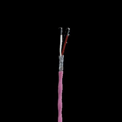 Thermoelemente Thermoleitungen Anschlussleitungenleitungen Typ N Iec Umgefa Rbt